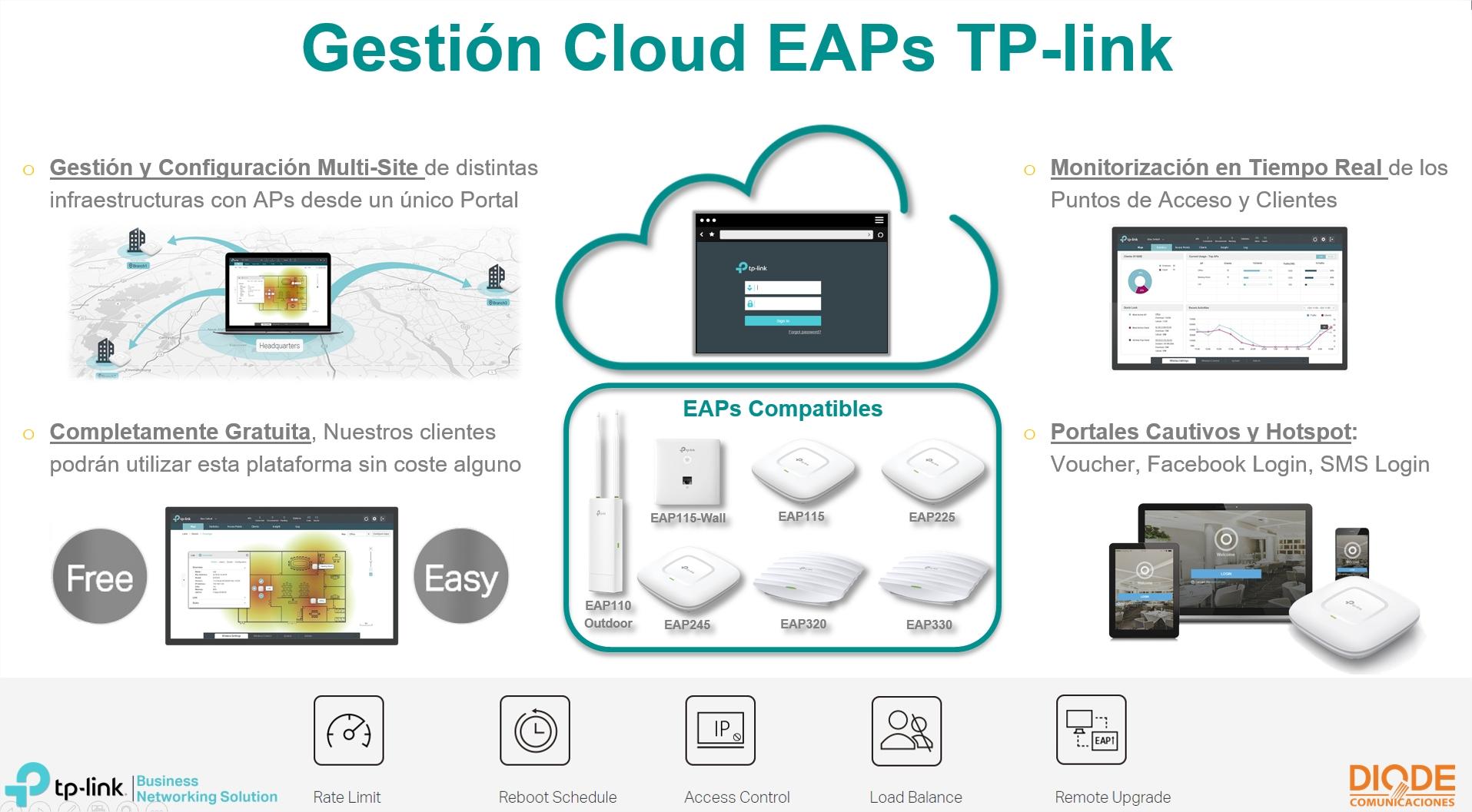 Webinar Diode: WiFi TP-Link - Nueva Solución Cloud