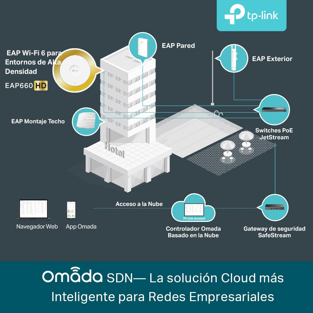 TP-Link presenta la nueva solución Wi-Fi empresarial Omada SDN