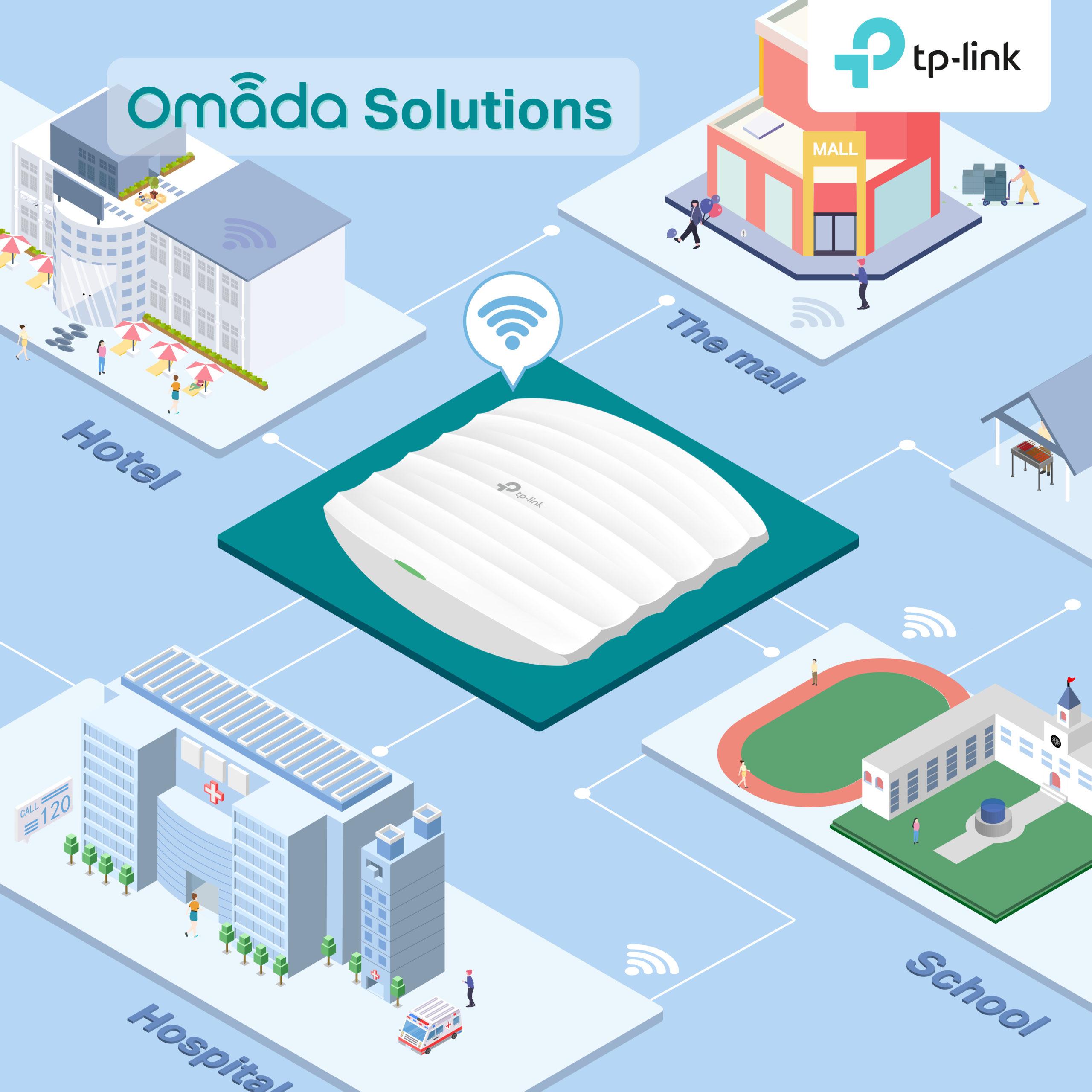 Redefine tu Marketing con Facebook Wi-Fi en Omada EAP´s